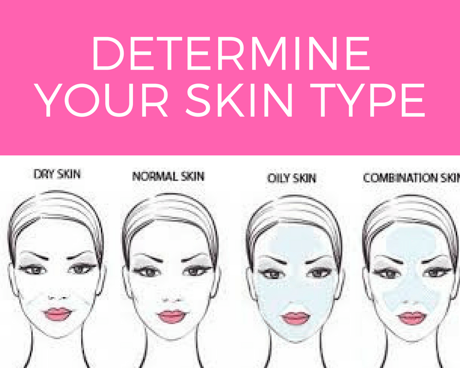 How to Find Your Skin Type - Determining Your Skin Type